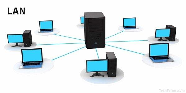 شبکه LAN محلی کامپیوتر